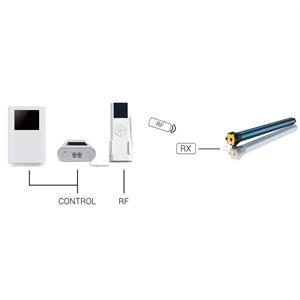 Kit RX/RF e telecomanda IR